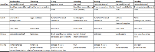 meal plan week 2