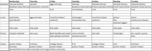 meal plan week 2
