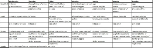 meal plan 2-3-16